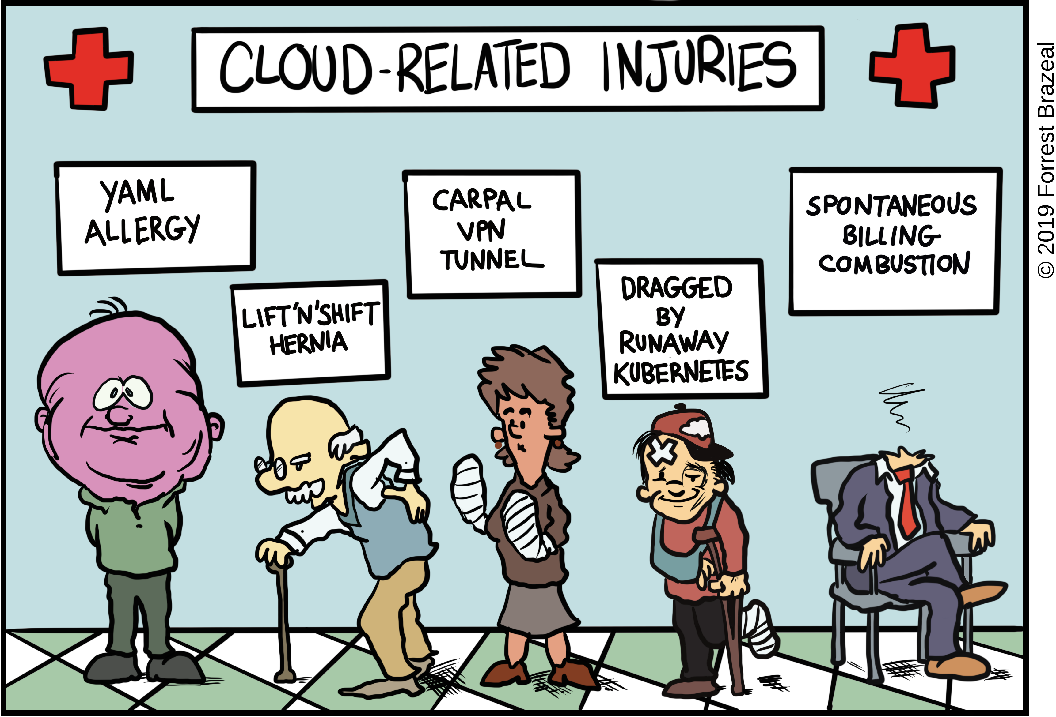 Cloud-Related Injuries