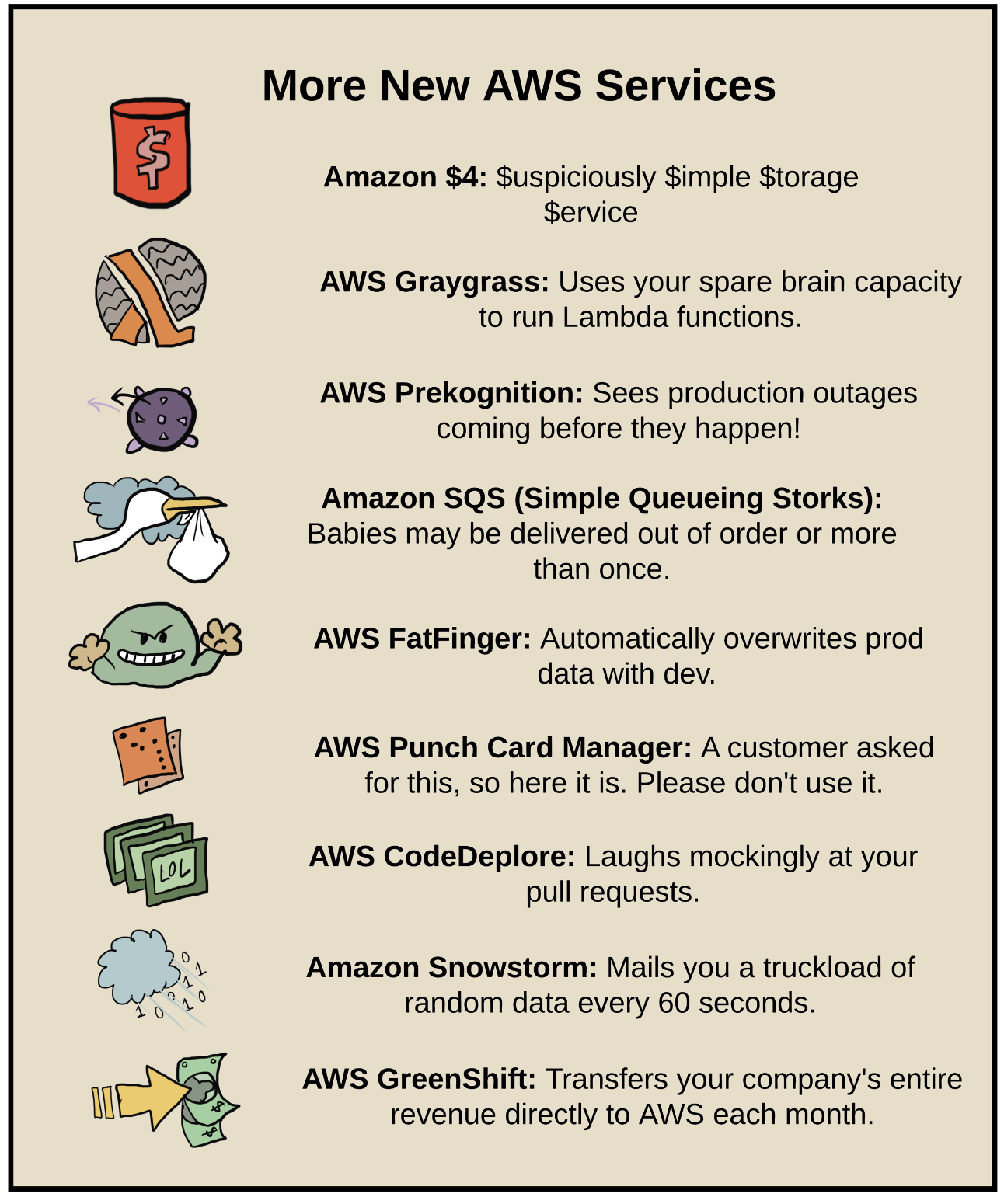 More New AWS Services